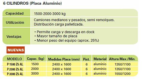Tabla-plataformas-Z6-Aluminio